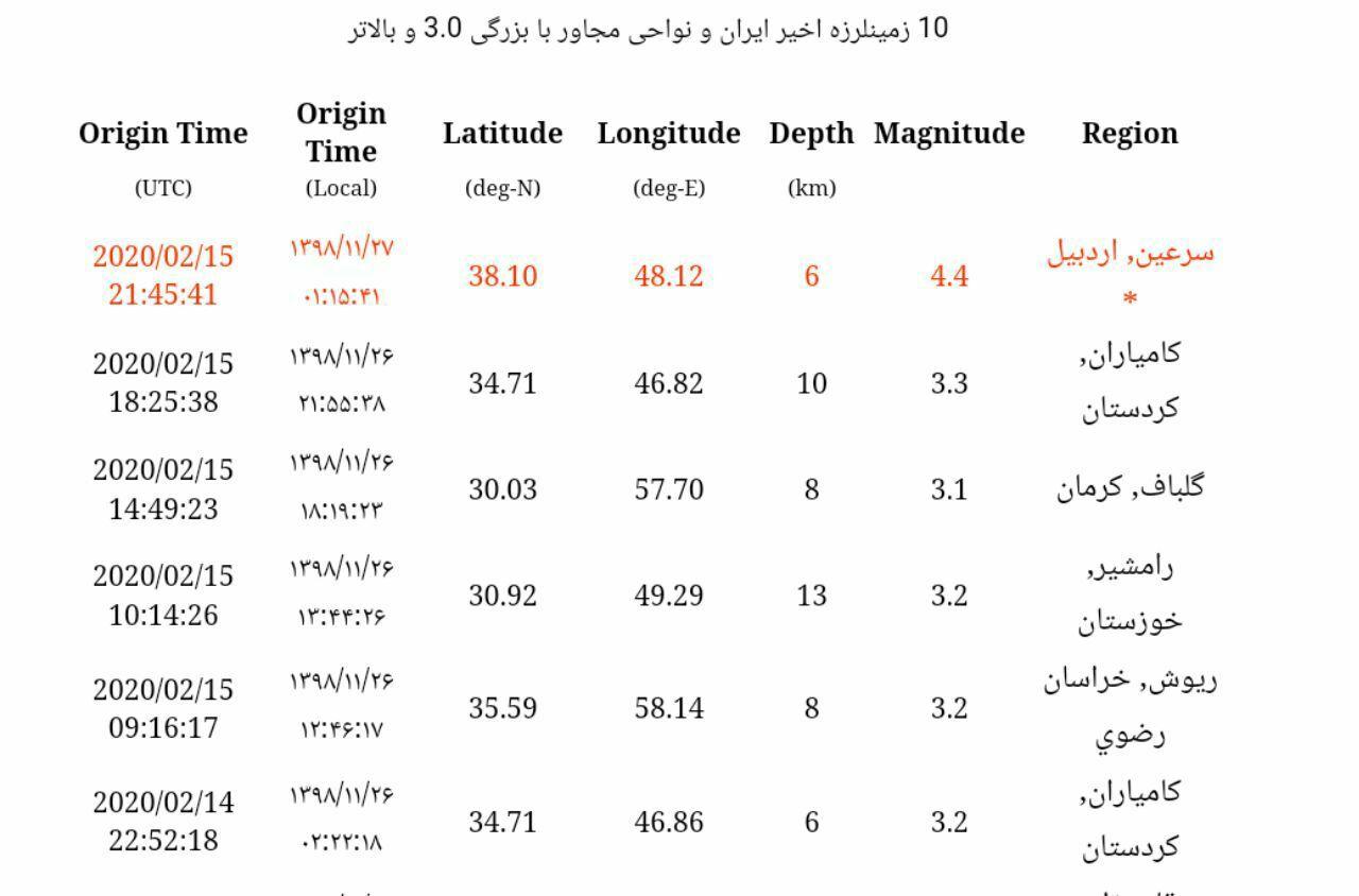 زلزله اردبیل
