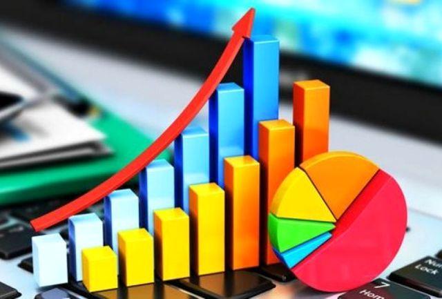 رشد شاخص مقدار تولید بخش معدن و کشاورزی در بهار 99