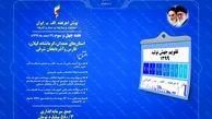 20 پروژه صنعت آب و برق در 6 استان کشور فردا افتتاح میشود/ برقرسانی به 83 روستا در 17 استان