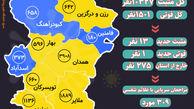 آخرین و جدیدترین آمار کرونایی استان همدان تا 27 بهمن 99
