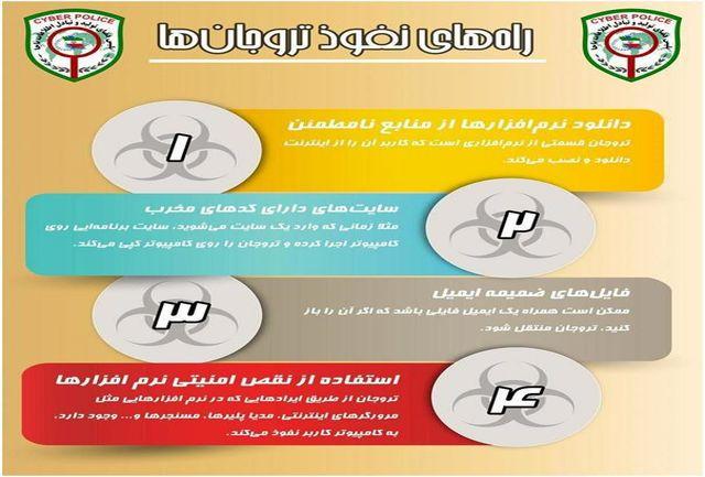 آسیب های پیام رسان خارجی و ضرورت استفاده از پیام رسان های داخلی