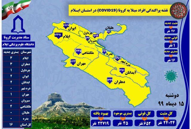 آخرین و جدیدترین آمار کرونایی استان ایلام تا 15 دی 99