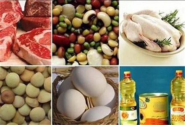 متوسط قیمت کالاهای خوراکی در مناطق شهری