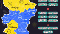 آخرین و جدیدترین آمار کرونایی استان همدان تا 11 بهمن 99