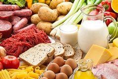 تغییرات یکساله موادغذایی