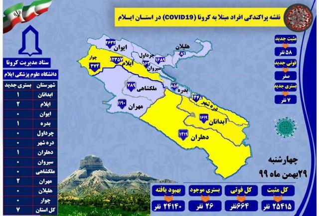 آخرین و جدیدترین آمار کرونایی استان ایلام تا 29 بهمن 99