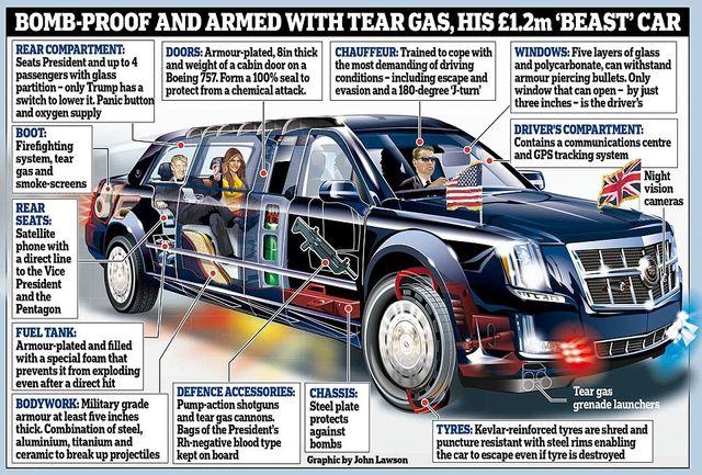 مشخصات خودروی ضدگلوله 15 میلیون پوندی ترامپ در لندن