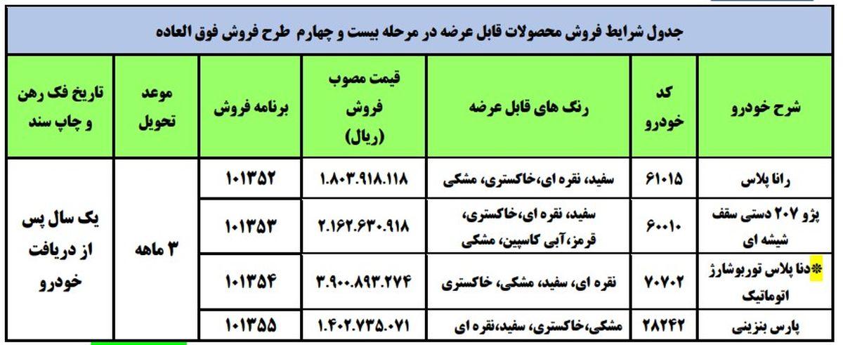 جزئیات فروش فوق العاده ایران خودرو اعلام شد _ مهر1400