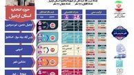 اینفوگرافی انتخابات استان اردبیل
