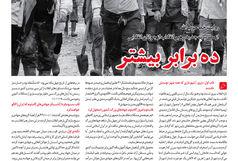 تحقیر نظامی آمریکا توسط ایران و آرزوی اعراب منطقه