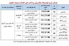 جزییات پیش فروش بهمن ماه ایران خودرو اعلام شد