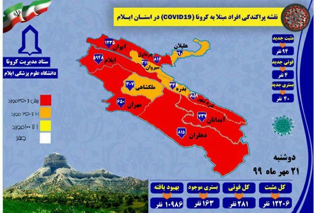 آخرین آمار مبتلایان به کرونا در ایلام تا ۲۱ مهر ۹۹