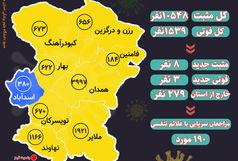 آخرین و جدیدترین آمار کرونایی استان همدان تا 17 اسفند 99