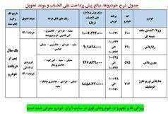 جزئیات پیش فروش ایران خودرو ویژه عید سعید فطر اعلام شد