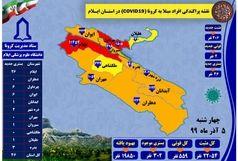 آخرین و جدیدترین آمار کرونایی استان ایلام تا 5 آذر 99