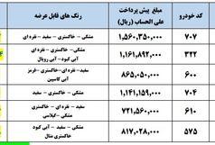 جزئیات پیش فروش ایران خودرو اعلام شد - ویژه آبان ماه