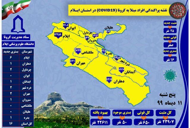 آخرین و جدیدترین آمار کرونایی استان ایلام تا 11 دی 99