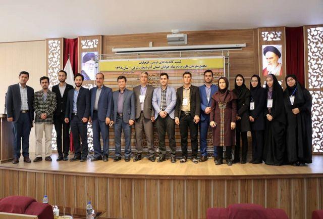 برگزاری دومین انتخابات مجمع سازمان های مردم نهاد جوانان آذربایجان شرقی