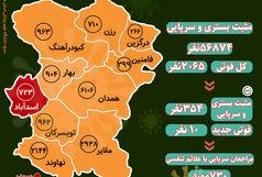 آخرین و جدیدترین آمار کرونایی استان همدان تا 22 اردیبهشت 1400