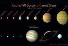 ناسا یک منظومه شبیه به منظومه شمسی کشف کرد
