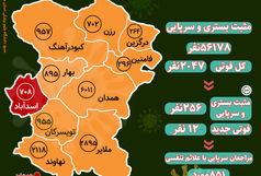 آخرین و جدیدترین آمار کرونایی استان همدان تا 20 اردیبهشت 1400