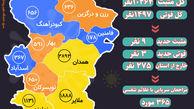 آخرین و جدیدترین آمار کرونایی استان همدان تا 21 بهمن 99