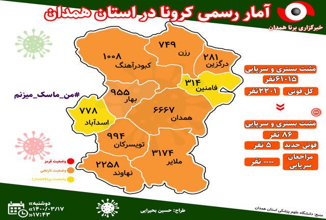 آخرین و جدیدترین آمار کرونایی استان همدان تا 17 خرداد 1400